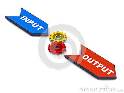 input-process-output-26790097